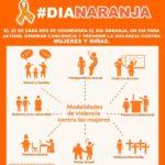 Instancia municipal de la mujer conmemoró día naranja